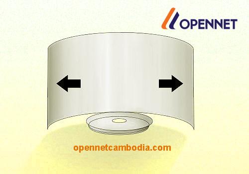 angten internet wifi opennet